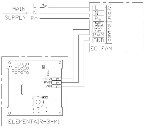 Doporučené elektrické zapojení ovladače