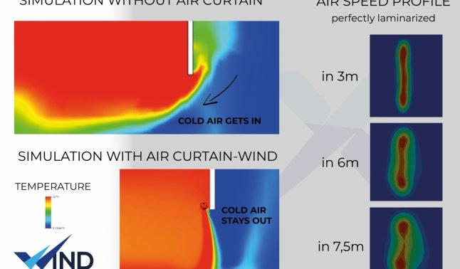 Vzduchová clona - WIND